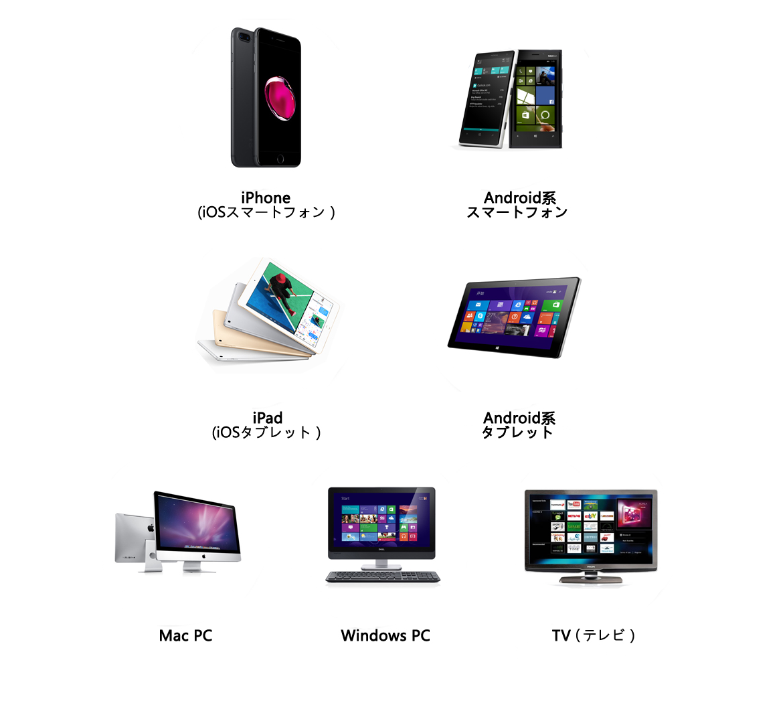 スマホ、タブレット、PC、テレビで、日本のテレビが視聴できます。 iPhone, iPad, Android, Mac PC, Win PC, TV